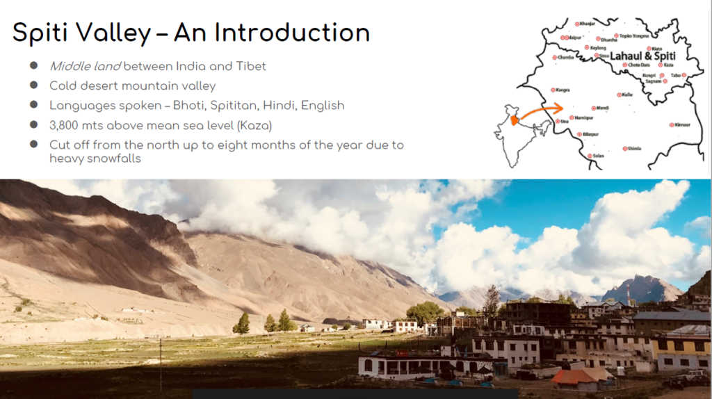Spiti Valley Introduction